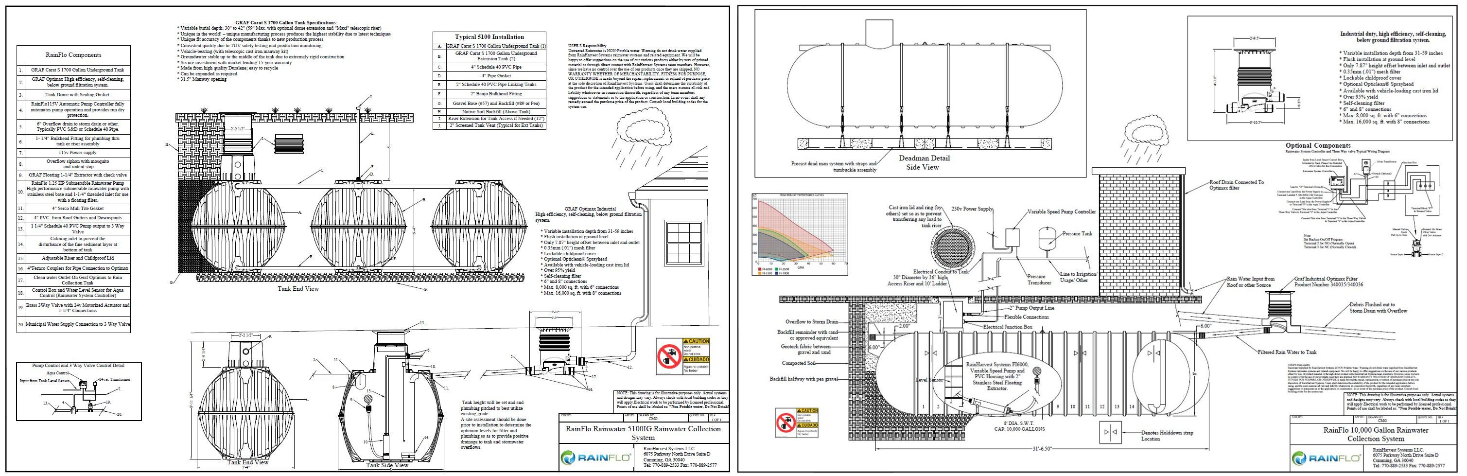 Rainwater Collection System Design Rain Water Collection System Rain Water Collection Diy Rain Water Collection