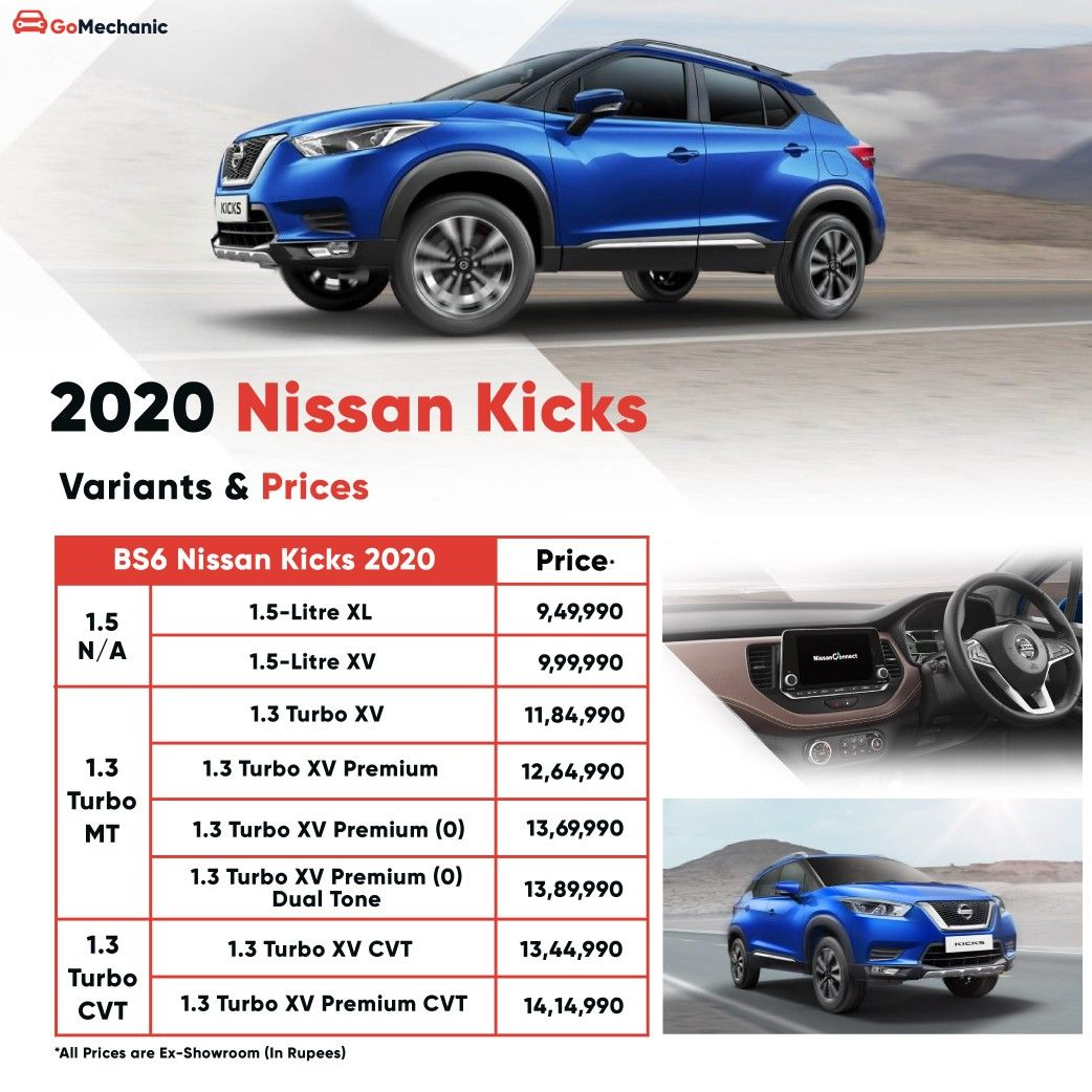 2020 Nissan Kicks Launched Prices Starting At 9 49 Lakhs In 2020 Nissan New Nissan Kicks