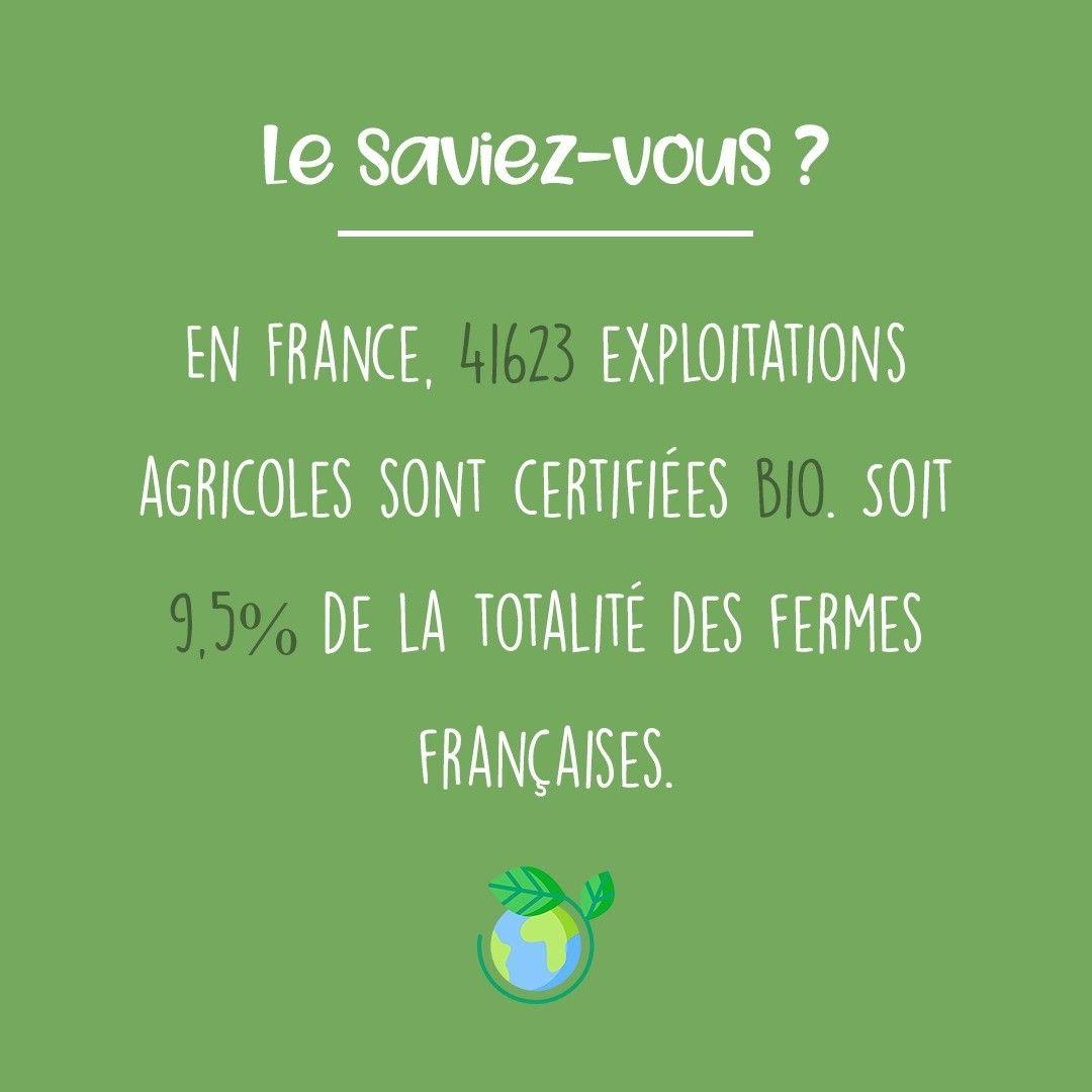 En France 41623 Exploitations Agricoles Sont Certifiees Bio Soit 9 5 De La Totalite Des Fermes Francaises Cloturesgrillages Bienau I 2020