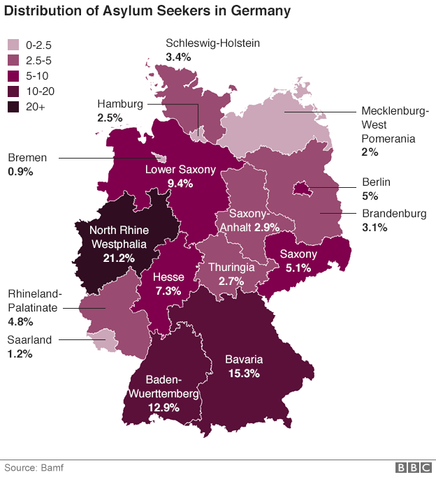 map distribution of asylum seekers across german states