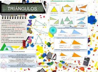 Un triángulo, en geometría, es la reunión de tres segmentos que determinan tres puntos del plano y no colineales. Cada punto dado pertenece a dos segmentos exactamente.1 Los puntos comunes a cada par de segmentos se denominan vértices del triángulo2 y los segmentos de recta determinados son los lados del triángulo. #Glogster #Math