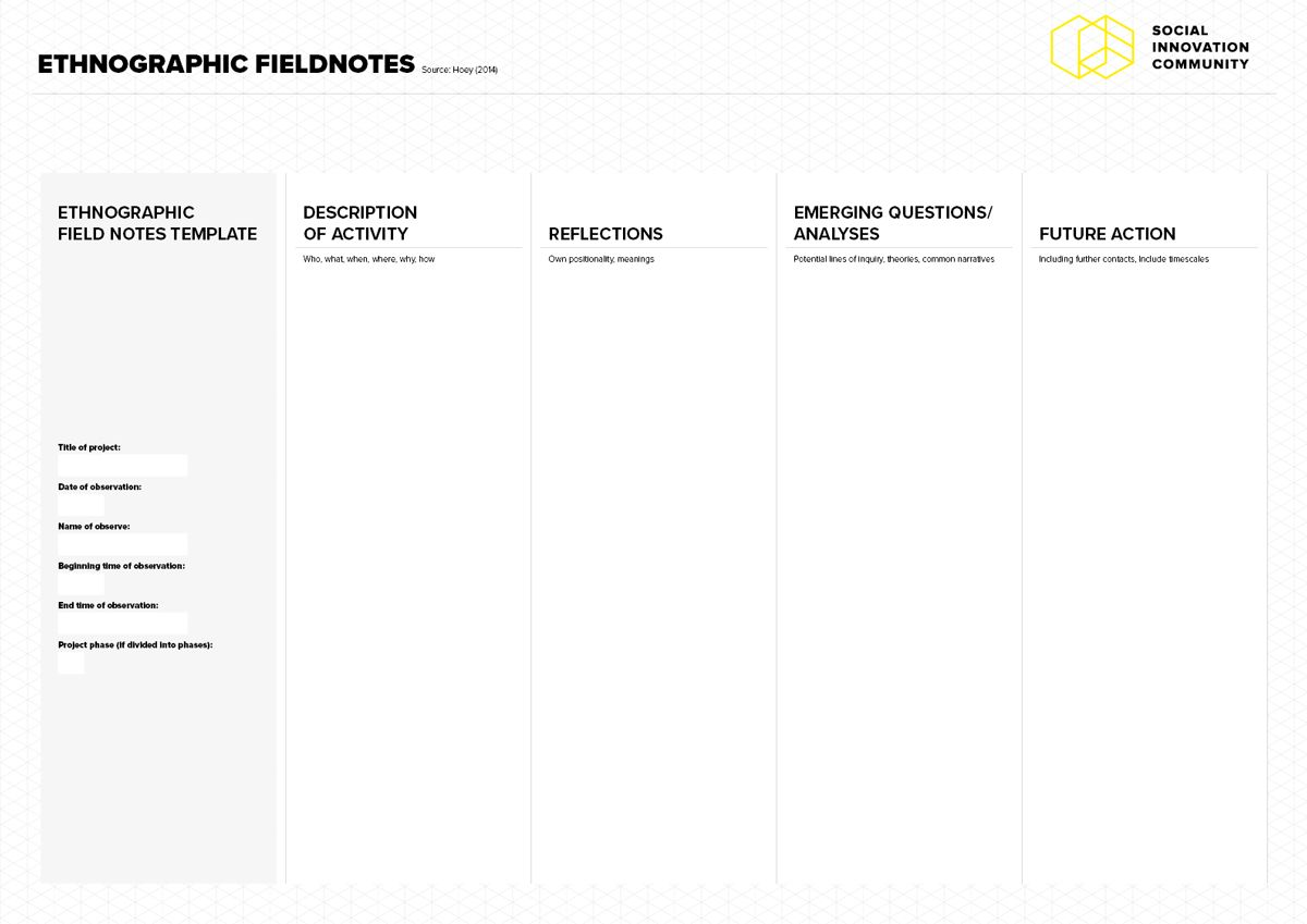 The Mesmerizing Ethnographic Fieldnotes Silearning With