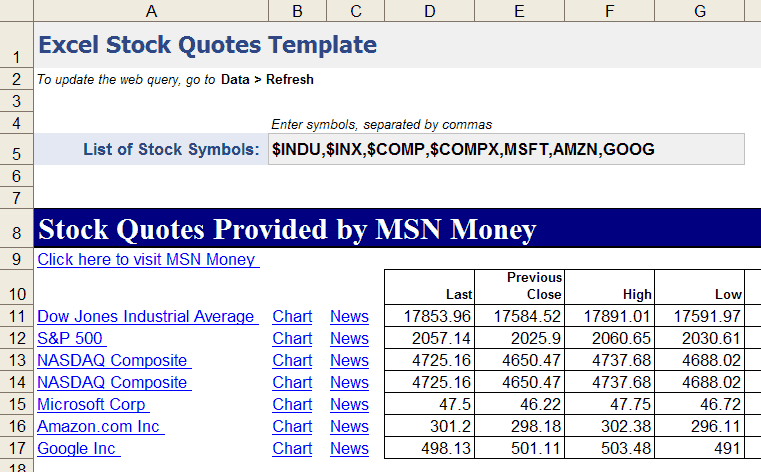 Historic Stock Quotes Entrancing Download Delayed Stock Quotes Into Excel Using A Excel Web Queries