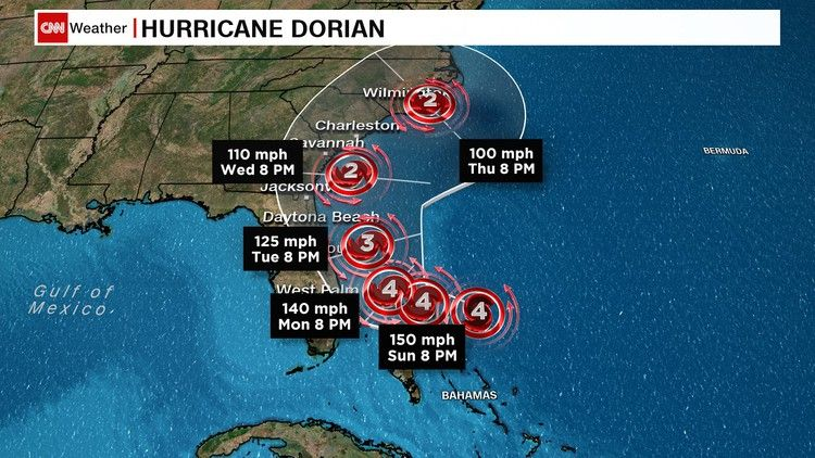 Dorian Pounds Bahamas As Hurricane Warnings Are Issued For Florida Coast Cnn Bahamas National Hurricane Center Storm Surge