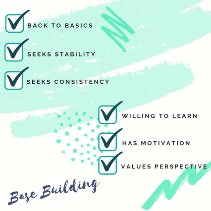 Build a base: the rest will follow (Free 5 Day Course) #whatkindofdog