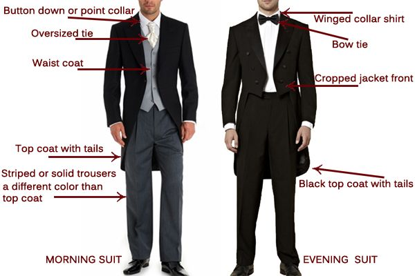 Morning Suit Vs Evening