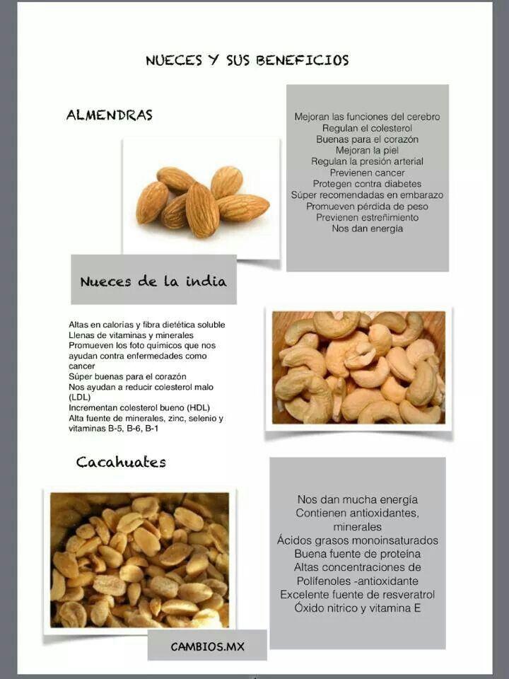 Beneficios De Las Nueces Alimentos Saludables Nutrición Salud Y Nutricion