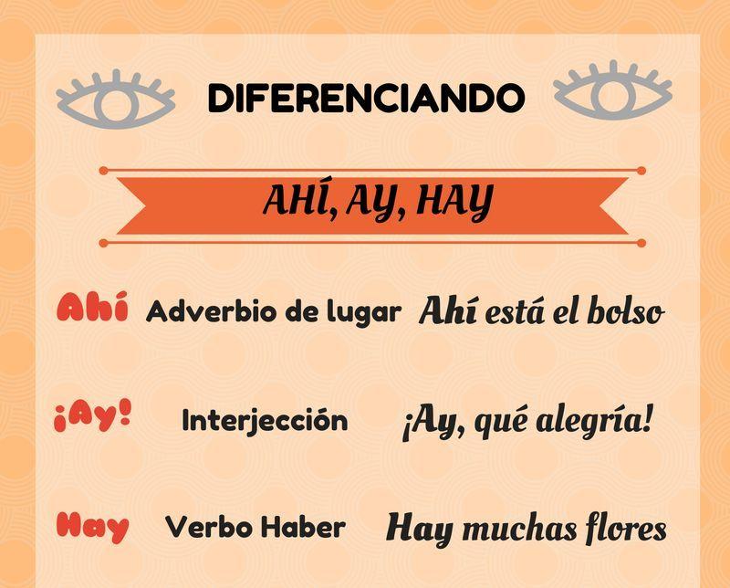 Diferenciando Hay Ay Ahí Verbo Haber Aprender Español Adverbios