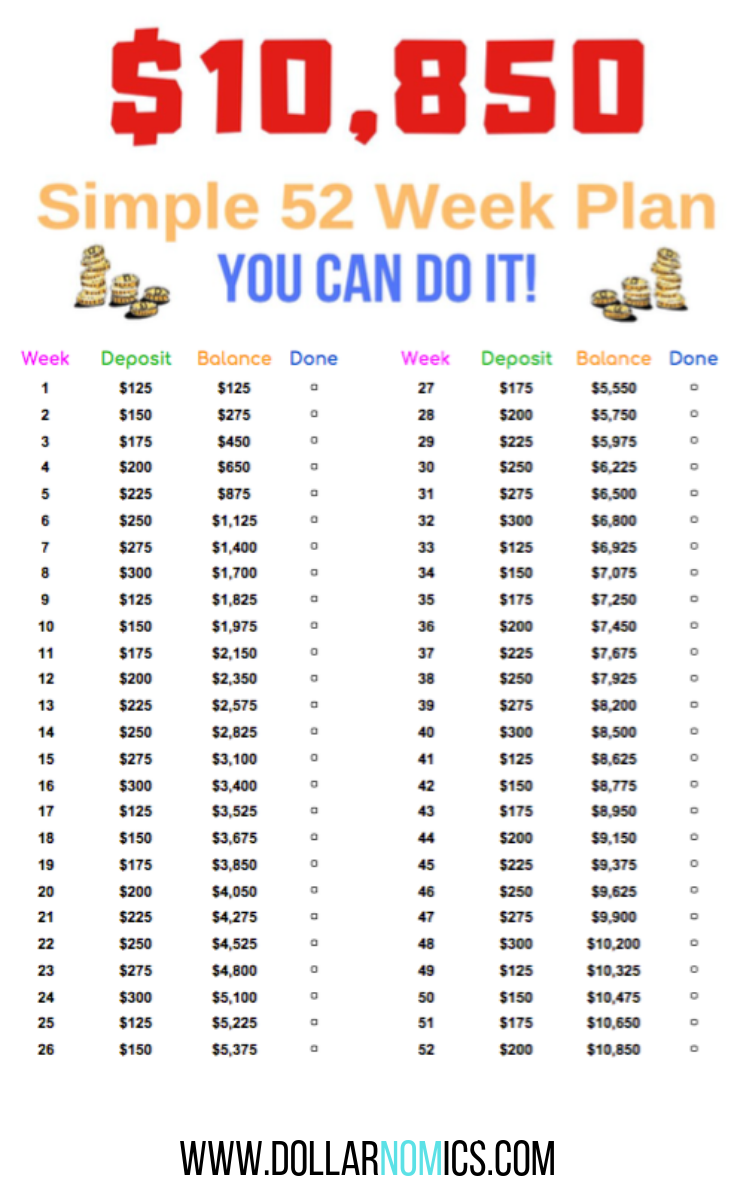 52 Week Money Saving Challenges | (How to Save $1,378, $4,000, or $10,850 in One Year!)