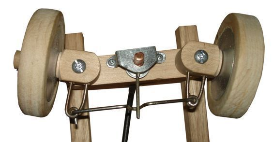 Photo of 7+ Outstanding Woodworking Online Traning Ideas