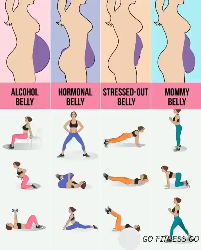 Easy Workouts to Lose Belly Fat at Home