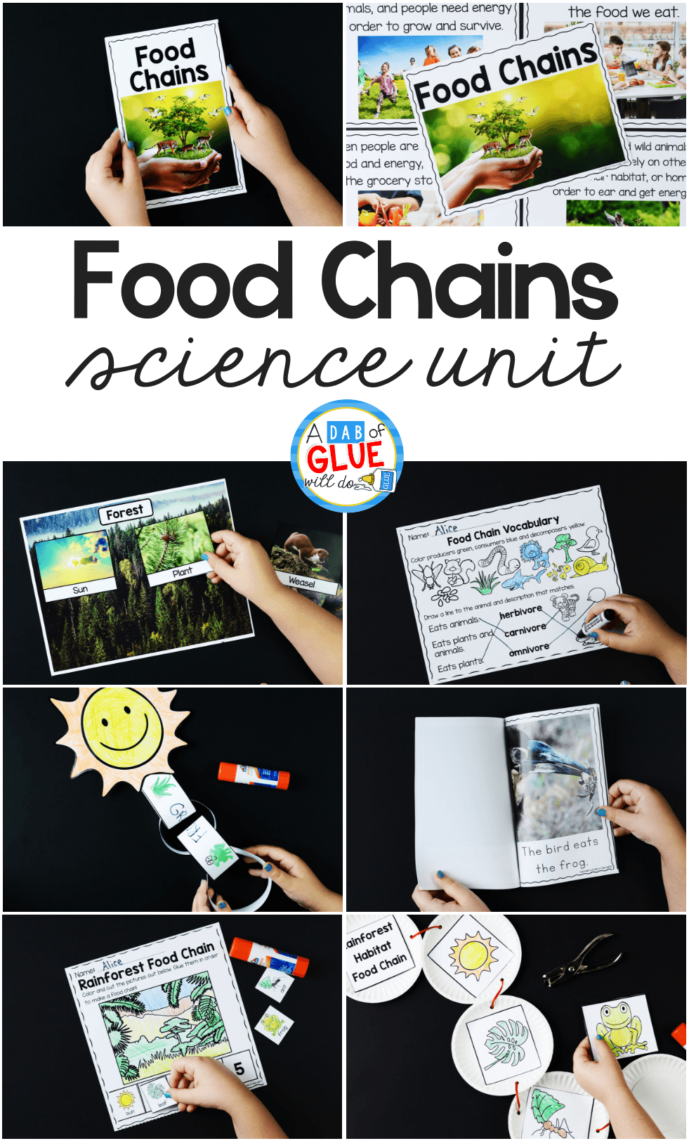 Food Chains A Dab Of Glue Will Do Food Chain Activities Food Chain Food Web Activities [ 1623 x 981 Pixel ]