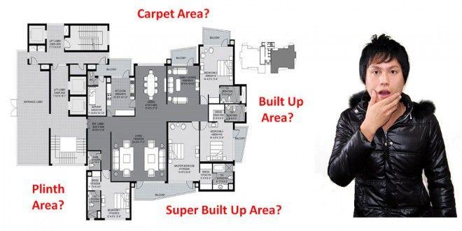 What Is Carpet Area Built Up Area Plinth Area Super Built Up Area Plinths Areas Builtup Area