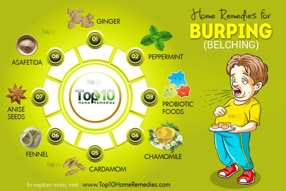 How To Naturally Treat And Prevent Excessive Burping Top 10 Home Remedies Natural Herbal Remedies Natural Remedies For Heartburn Home Remedies For Heartburn