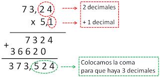 Multiplicación De Números Decimales Multiplying Decimals Decimals Math