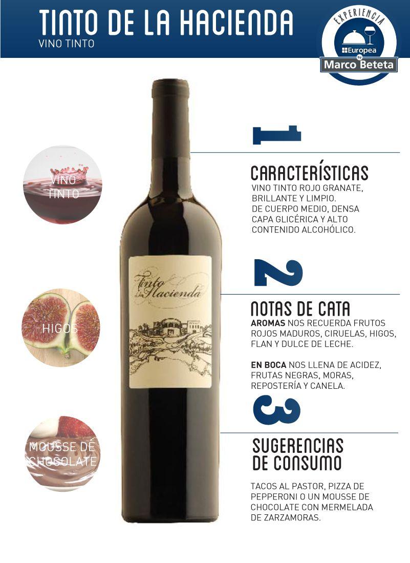 Vino Tinto De La Hacienda Recomendado Por Marco Beteta  ~ Como Quitar Las Manchas De Vino Tinto