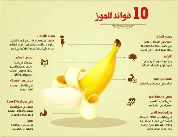 Pin By رجاء ربي On Health Me Up Banana Medicinal Plants Health Food
