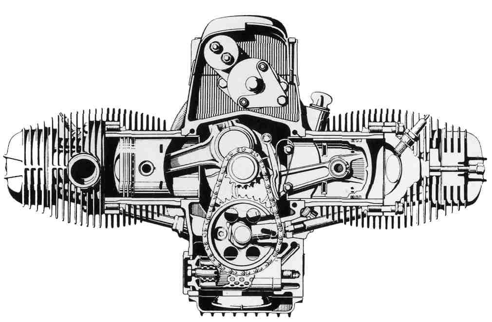 ural engine diagram simple electronic circuits u2022 rh wiringdiagramone today Ural 750 Engine Ural 650 Engine