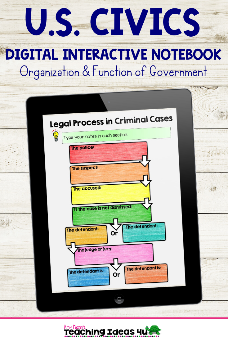 Civics Government DIGITAL Interactive Notebook ...