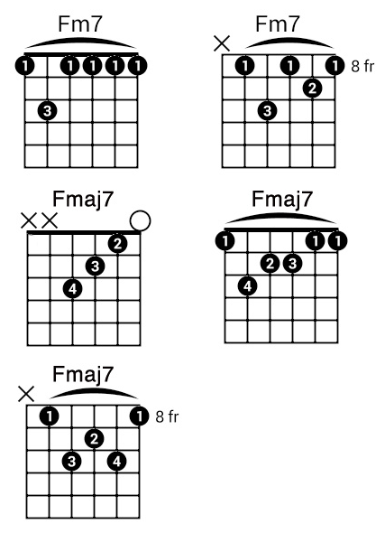 Fm7 Fmaj7 guitar chords | INSPIRATIONS | Pinterest | Guitar chords ...