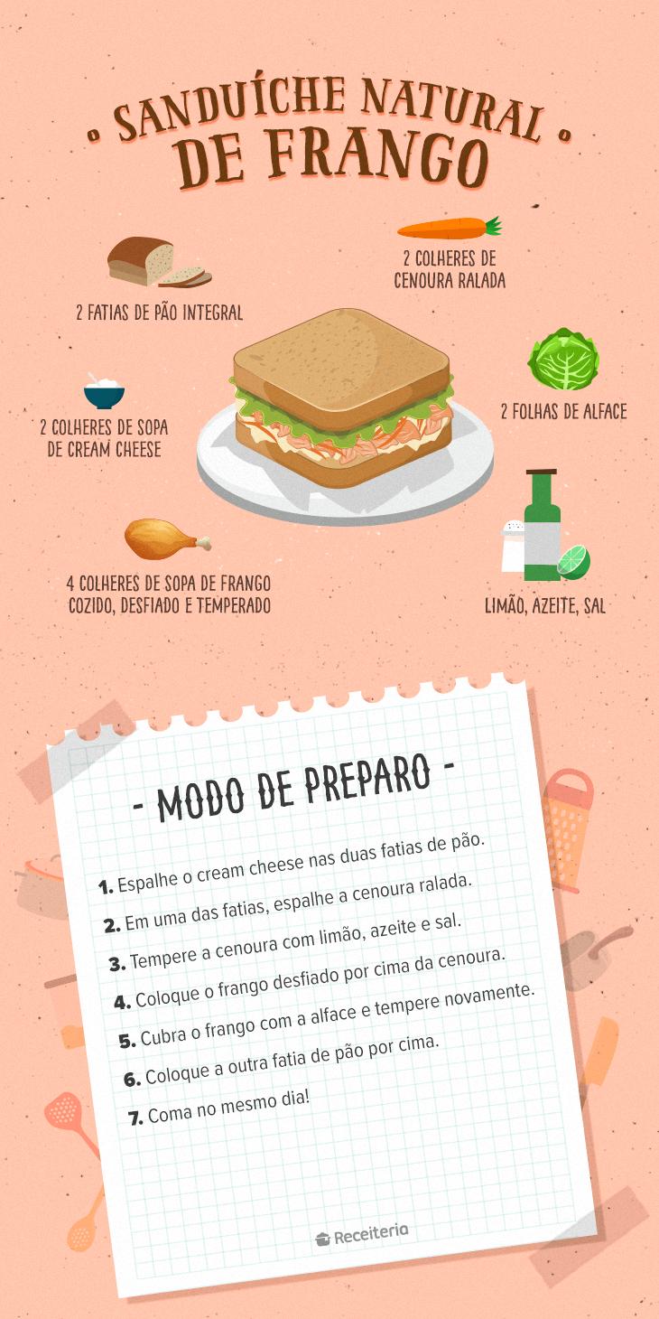 Receita De Sanduiche Natural De Frango Em 2019 Receitas De