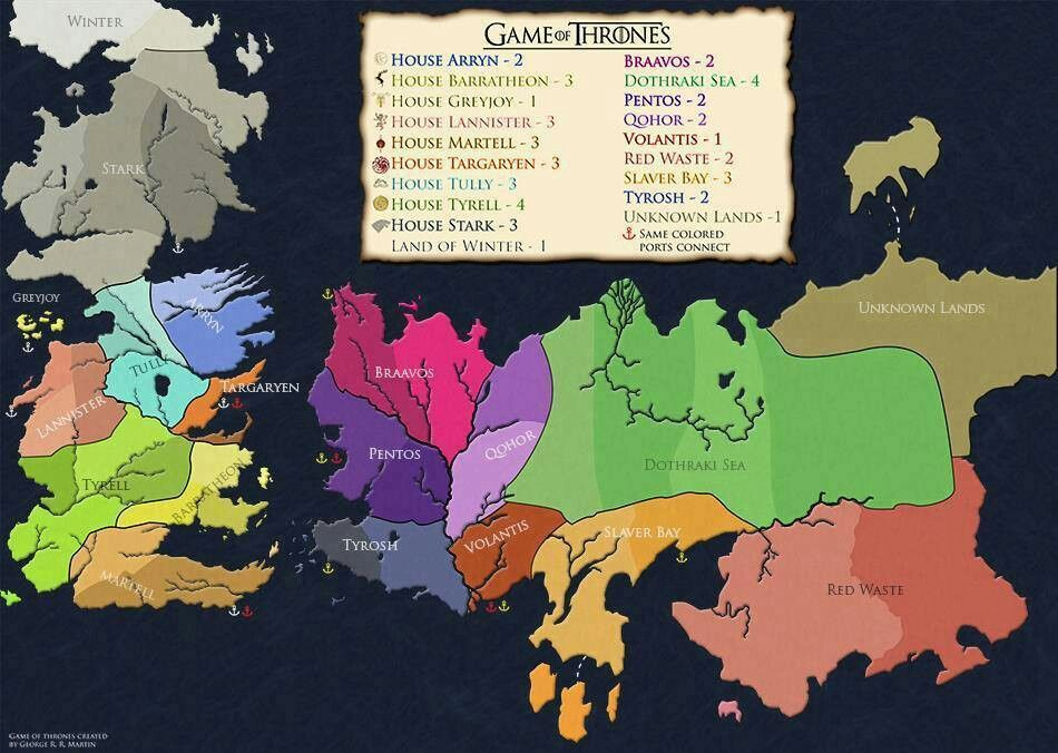 Game of Thrones House Territories