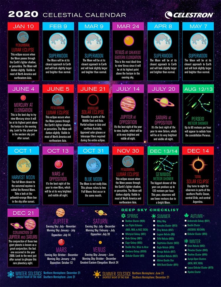 This 2020 Celestial Calendar Can Help You Plan For Spectacular