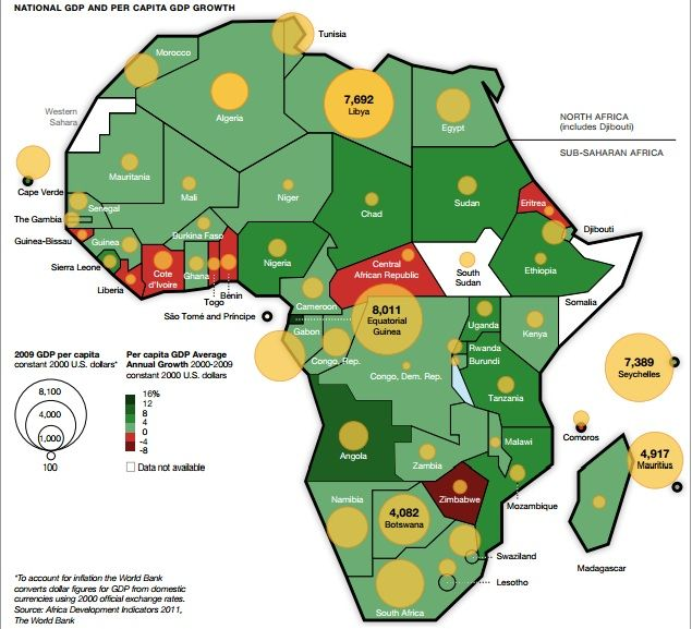 African Economies National Gdp And Per Capita Gdp Growth Infographic