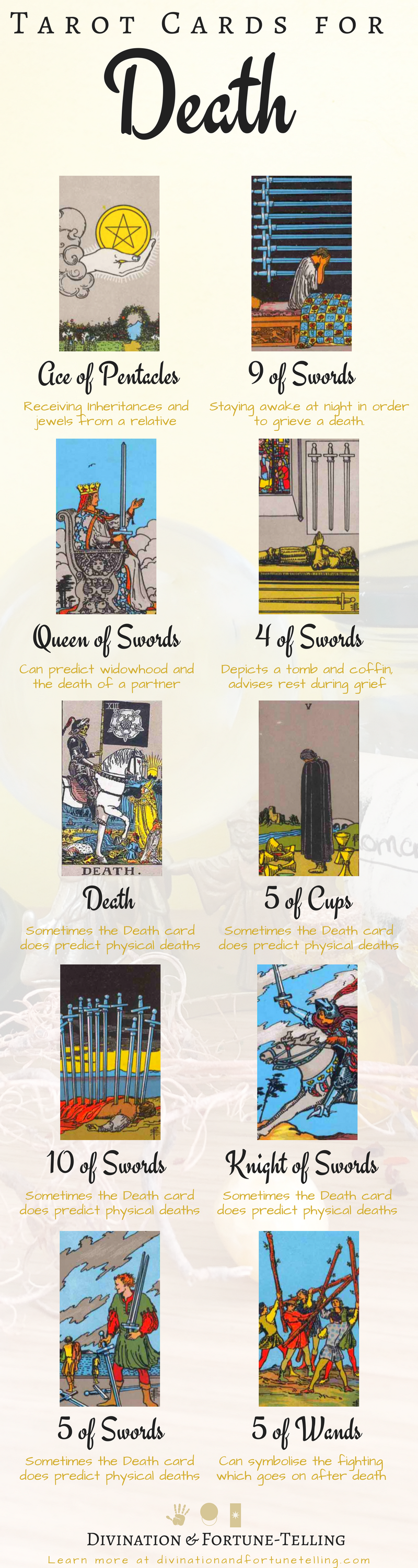 Which Tarot Cards Predict Physical Death Lisa Boswell Tarot Learning Learning Tarot Cards Tarot Cards