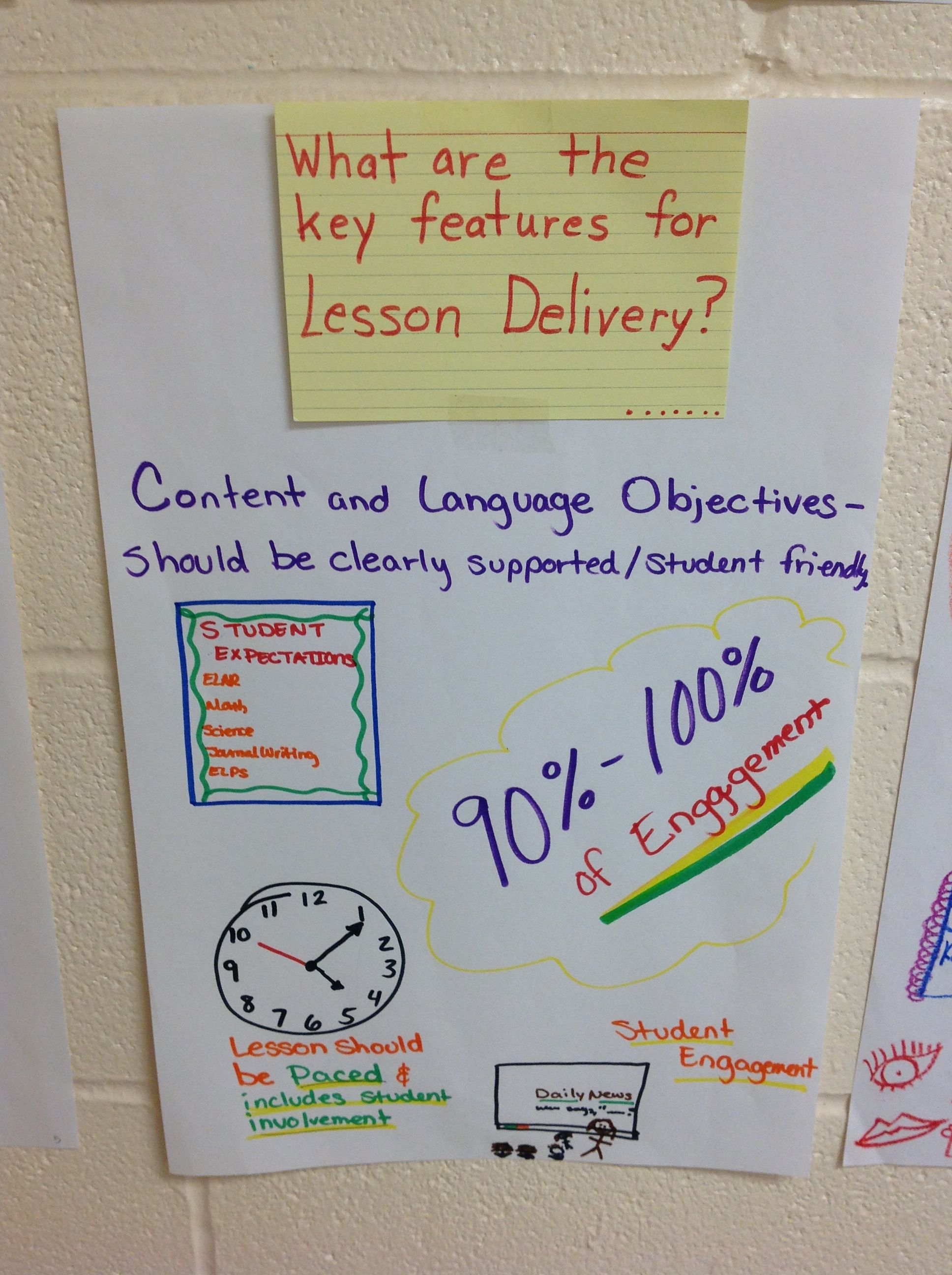 Siop Lesson Delivery
