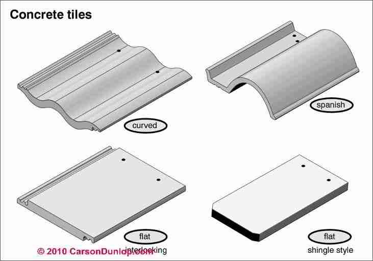 Image Result For Tile Concrete Roofing Roofing Services Concrete Roof Tiles Roofing