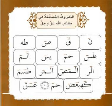 الحروف الهجائية المقطعة في فواتح السور ١٤ حرف ا على ثلاثة أقسام ١ قسم لا ي م د وهو الألف هجاؤه على ثلاثة أحرف Bullet Journal Islamic Calligraphy Math