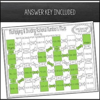 Multiply and divide rational numbers worksheet kidz activities multiplying dividing rational numbers maze algebra pinterest ibookread ePUb