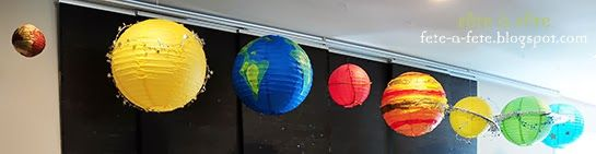 Solar System Paper Lantern Planets Little Astronaut Birthday Party By Fête à