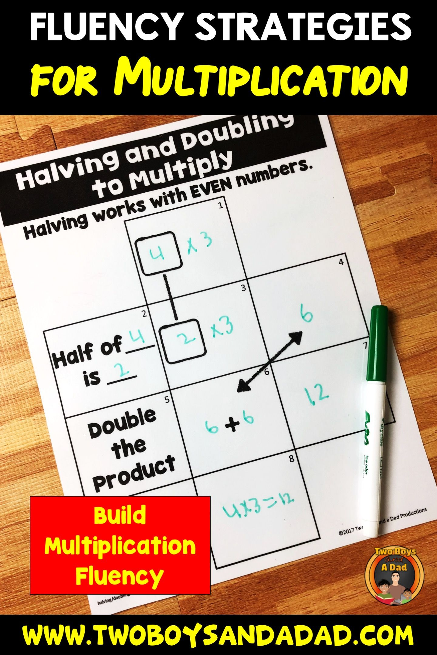 Multiplication Fluency Strategies With Posters Games And