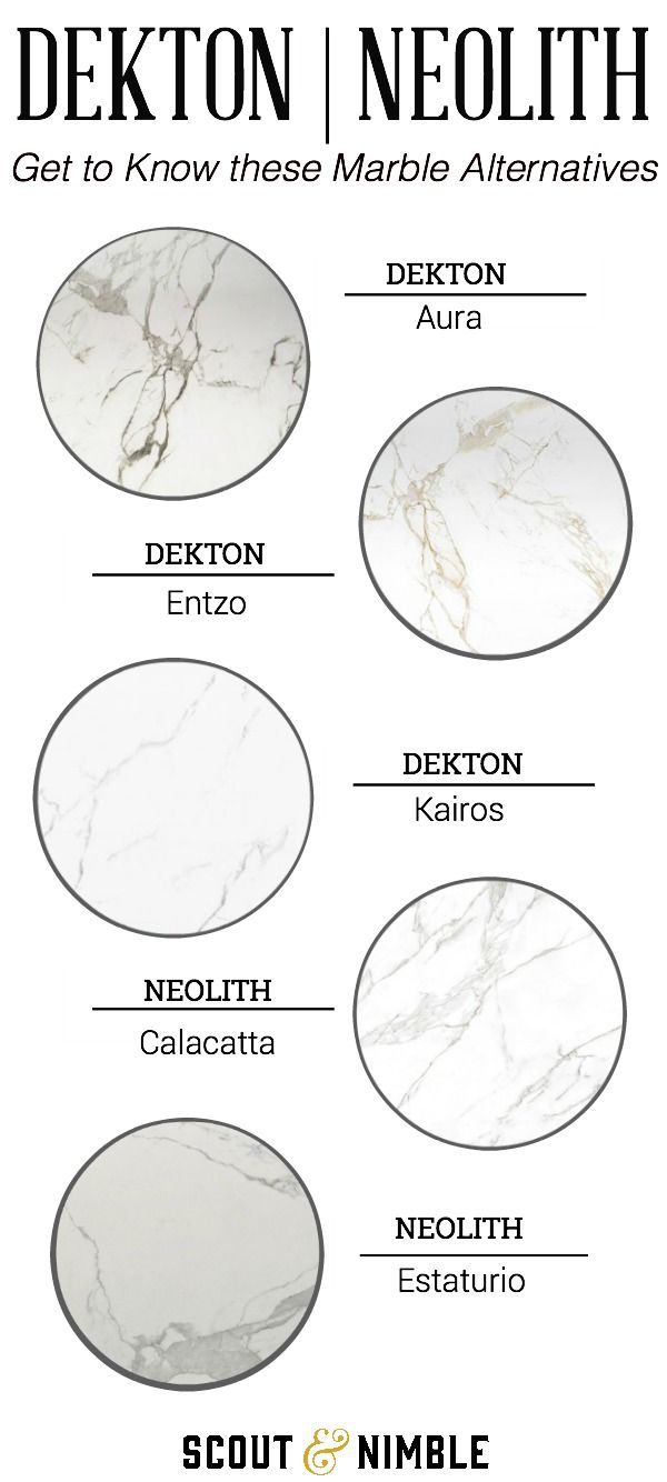 What Is Dekton Amp Neolith A Quick Guide Decorate Your