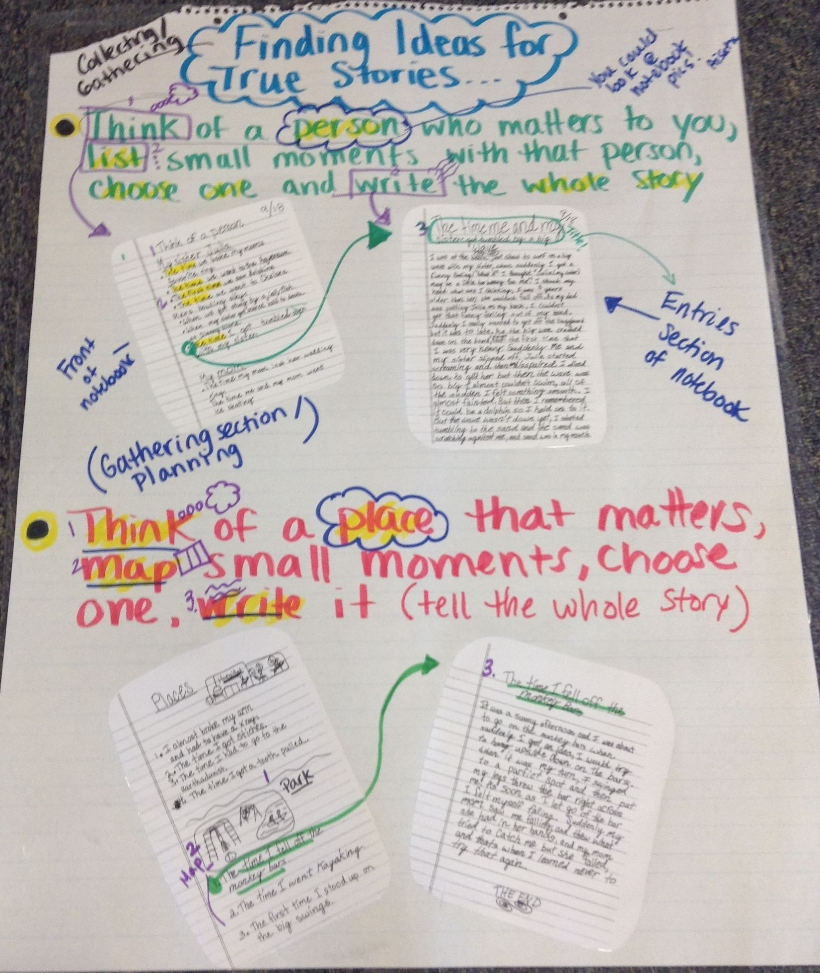 Generating Seed Ideas For Personal Narrative
