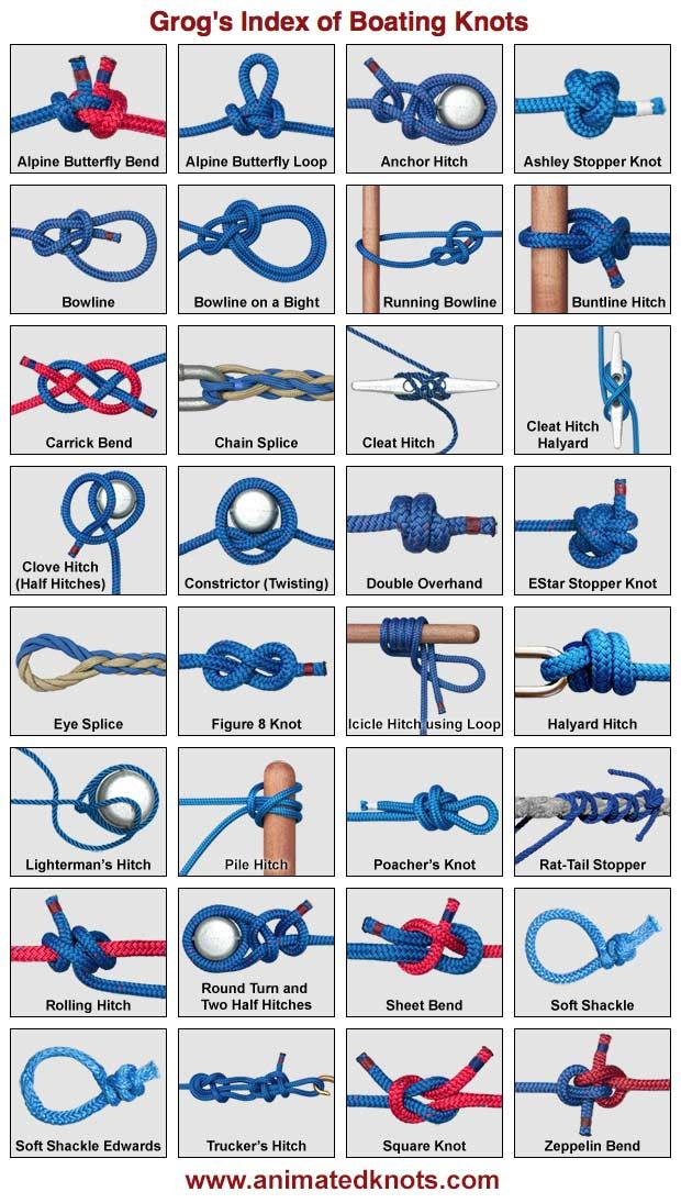pictures of boating knots by grog all about knots animated knotspictures of boating knots by grog