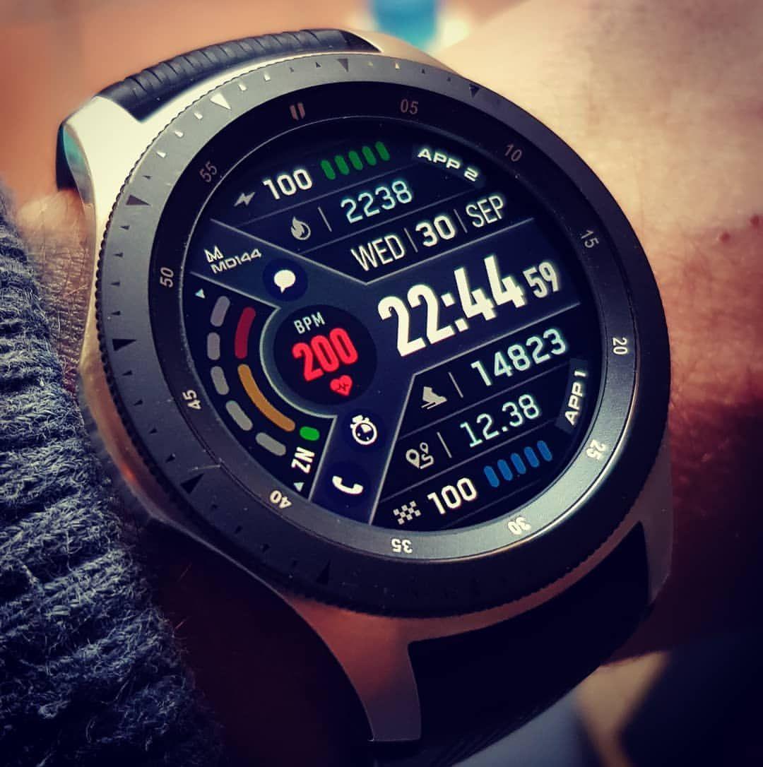 Pin On Relojes