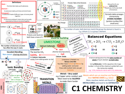 Yr 10 revision posterppt aqa gcse science revision pinterest three powerpoint posters to cover all of the new aqa scheme pupils asked me to make them this style of revision aid should be helpful in the run up to urtaz Choice Image