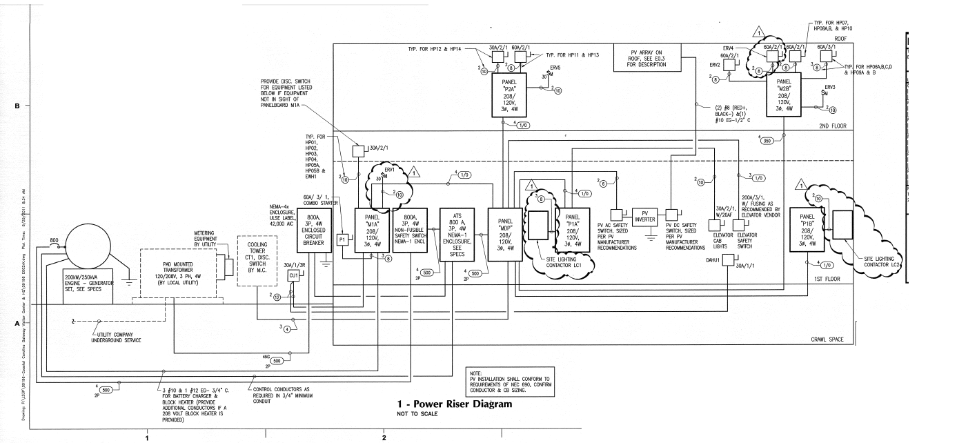 Lovely Electrical Riser Diagram Sample Images - Electrical Circuit ...