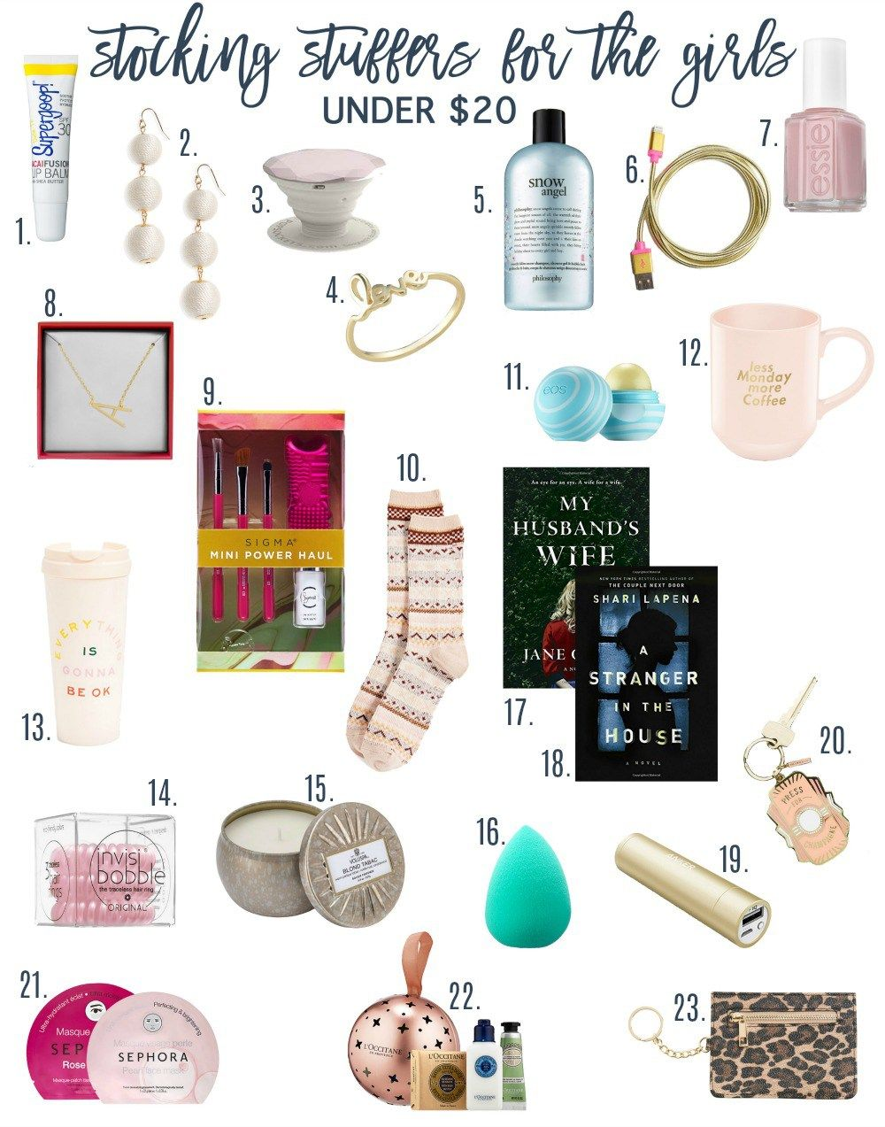 Stocking Stuffer Ideas For Girls Guys Under 20 Life With
