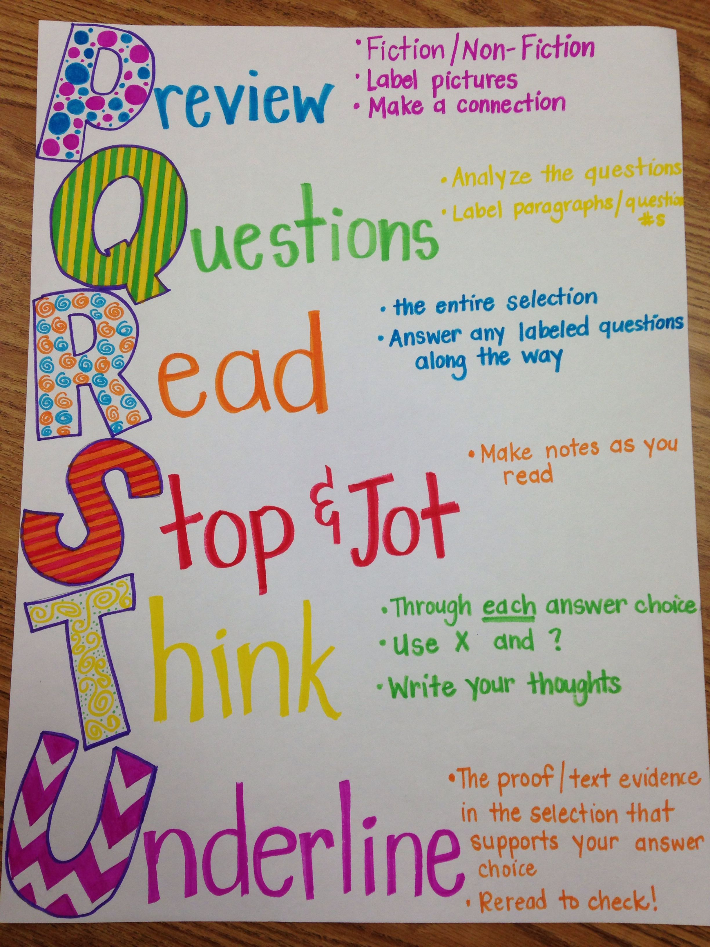 Anchor Chart Staar Reading Strategy School