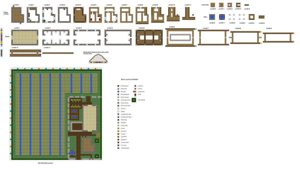 This is a small farmhouse i designed for a add on to the npc layouts malvernweather Choice Image