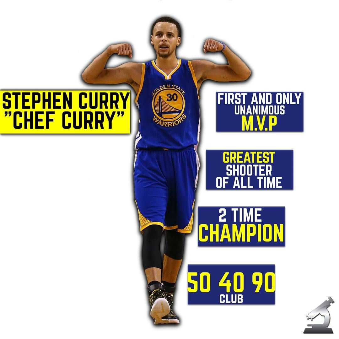 c4fac1aa4379 I made this because people really think Stephen Curry isn t the best point  in