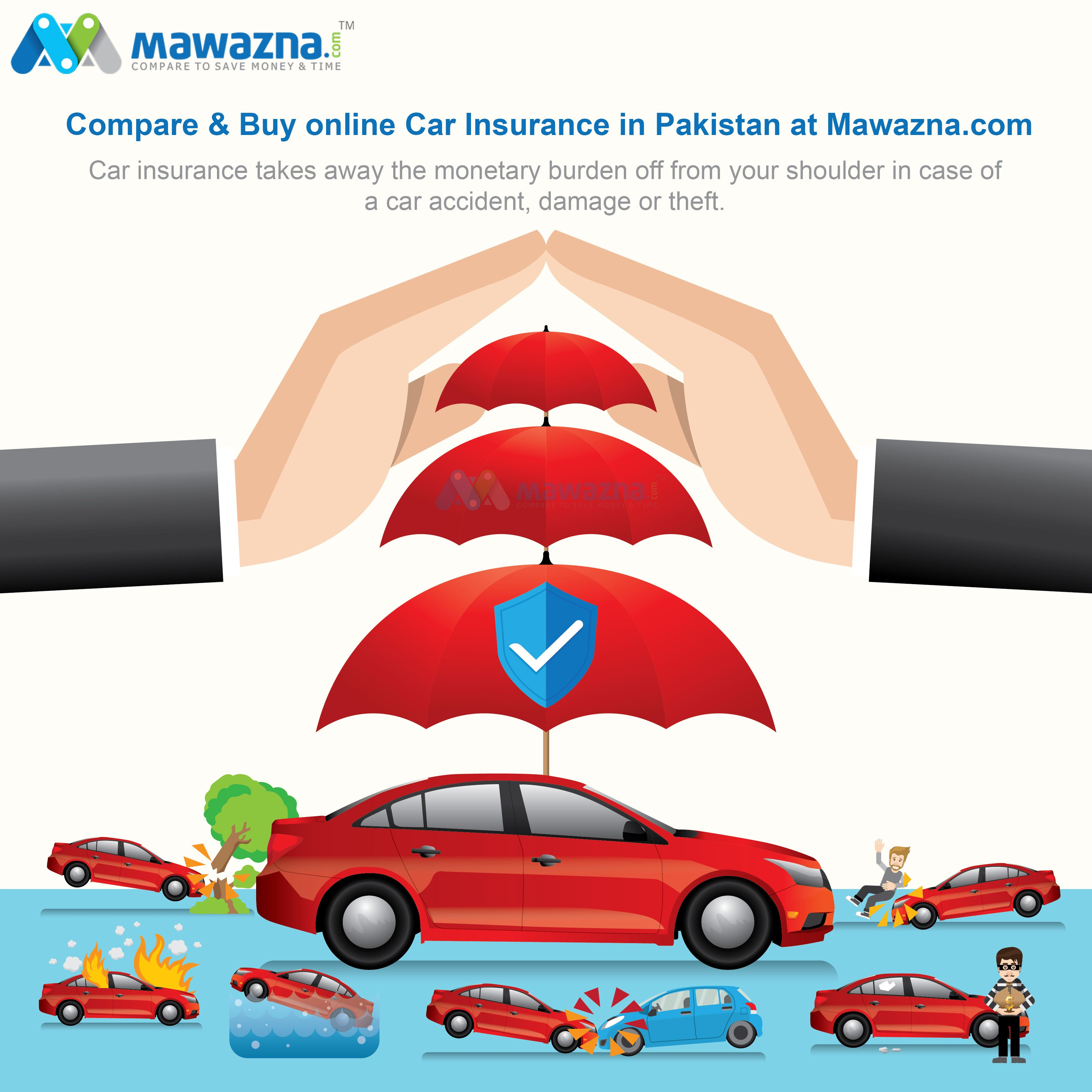 Compare Buy Best Car Insurance Plans Offered By Leading Auto