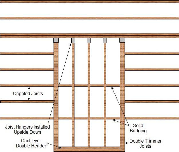 Cantilever framing perpendicular joists diy home for Balcony joists