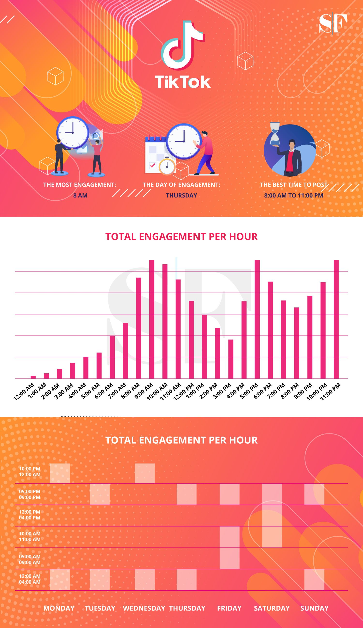 The Best Times To Post On Tik Tok Best Time To Post Digital Marketing Design Marketing Strategy Social Media