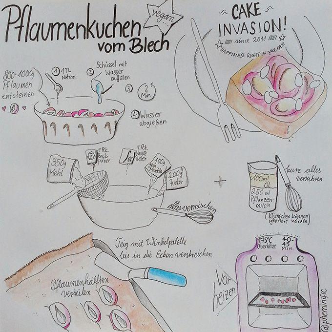Pflaumenkuchen Rezept Sketchnote | για εκτύπωση ...