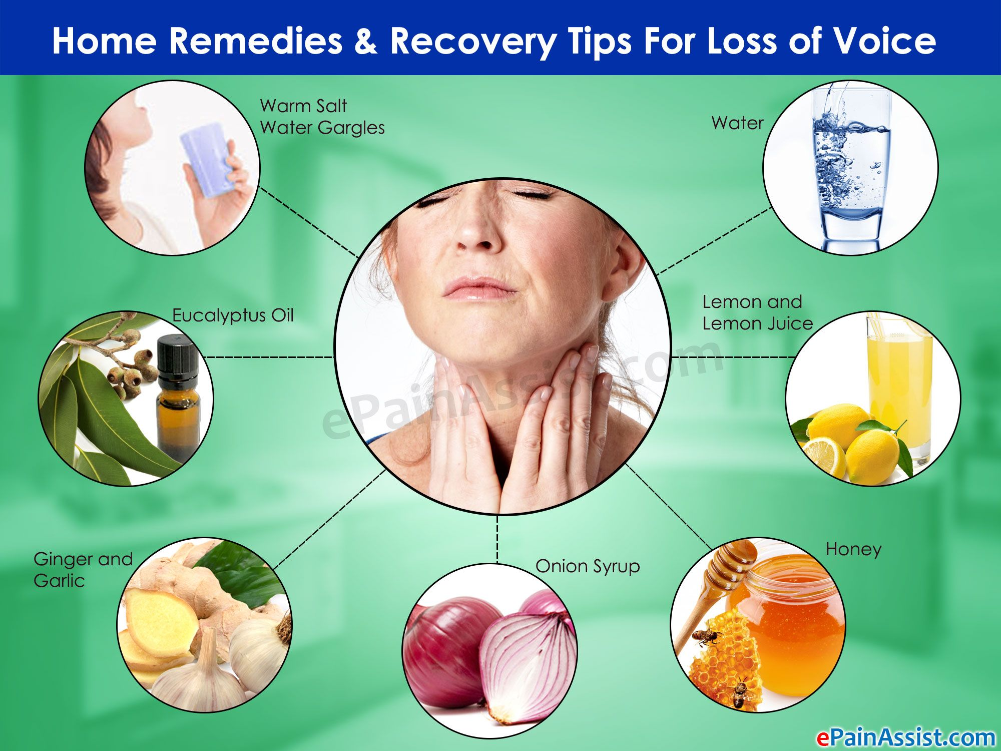 Home Remedies If You Lost Your Voice
